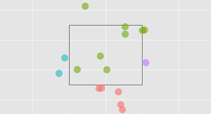 A Short(-ish) Introduction to Using R Packages for Baseball Research